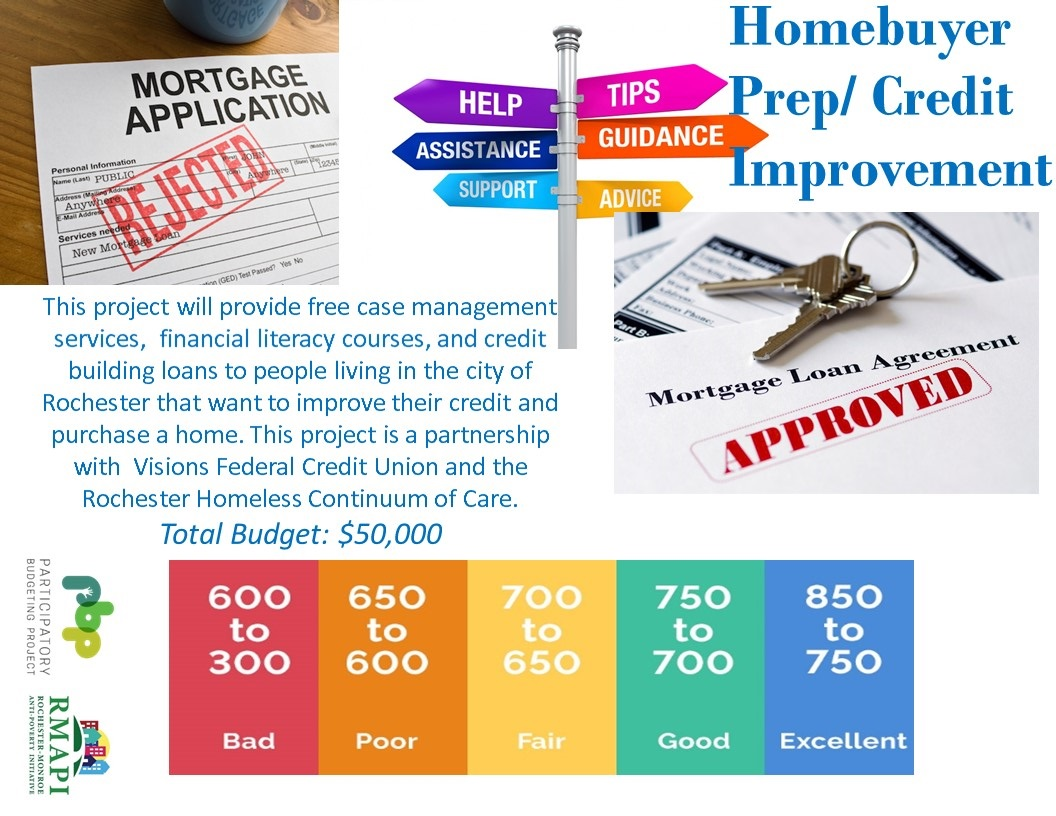 Image for Home-buyer Prep/Credit Improvement